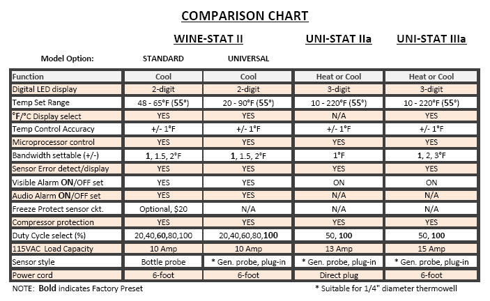 temperature-controller-comparison-chart-2