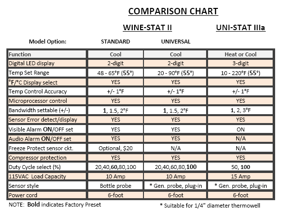 temperature-controller-comparison-chart-3